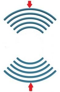 Babyphone Test Strahlung 197x300 - Babyphone - Ratgeber